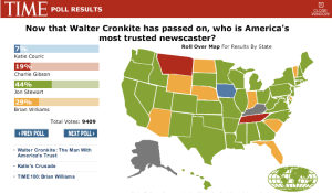 Jon Stewart takes up Walter Cronkite's mantle.