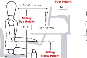 Make your workspace ergonomic